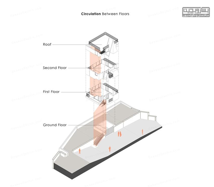 نقشه خانه ویلایی 40 متری